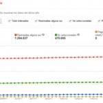 Estado de Indexación: Nueva funcionalidad de WebMastersTool de Google